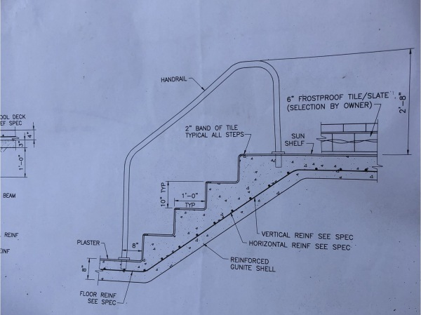 A blueprint of the steps and handrail for a pool